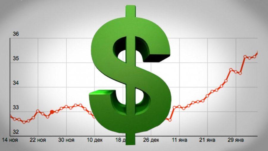 Изображение - Прогноз курса доллара на 2018 год 5b6487f135d0b